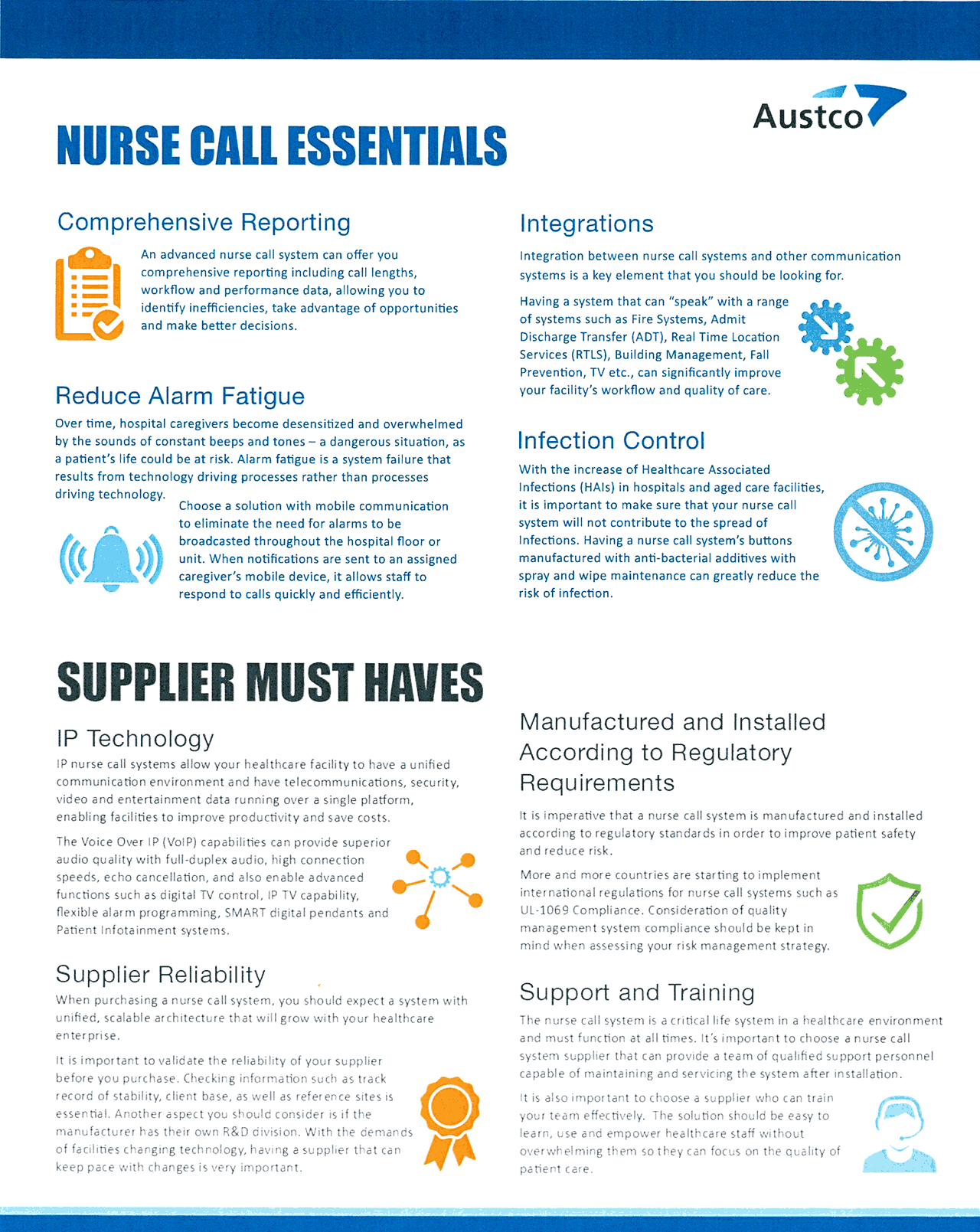 Key components of an effective Nurse Call system
